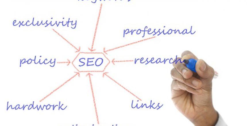 מדריך לקידום אתרים
